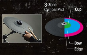 """3-Zone Cymbals with """"Choke"""" Feature Deliver Realistic Expression!"""