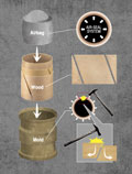 Air Seal System for Superior Shells