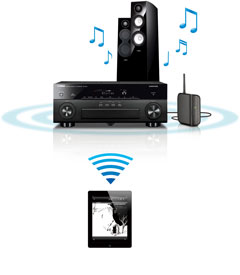 AirPlay Allows Streaming Music to AV receive