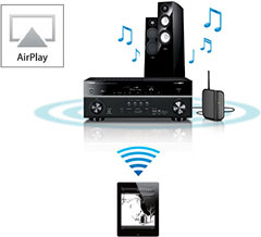 AirPlay Allows Streaming