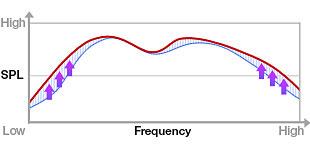 Built-in-speakers-wave