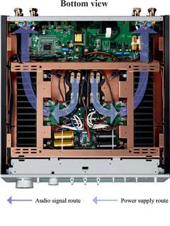 Comprehensive low impedance design