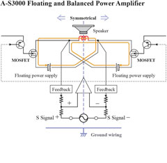 Floating and Balanced Power Amplifier