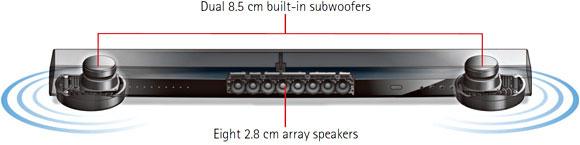 One-Body Soundbar Reproduces Sound