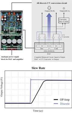 Single-stage configuration I-V conversion circuit