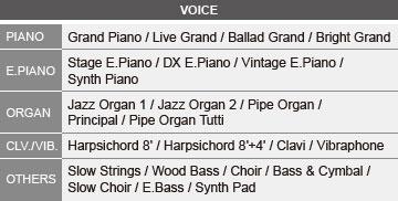 Vibrant-range-of-voices