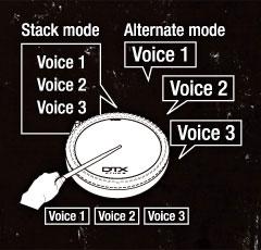 Yamaha's Exclusive Original Trigger Functions!